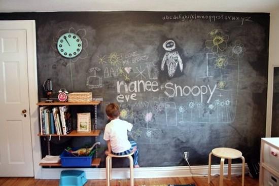 Decorarea peretilor in stil scolaresc